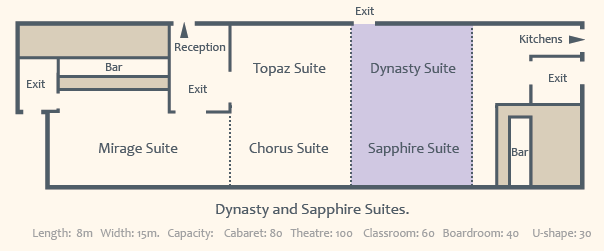 Dynasty and Sapphire Suites