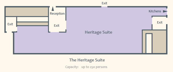 The Heritage Function Suite